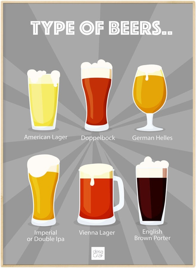 type of beers poster plakat desagraf